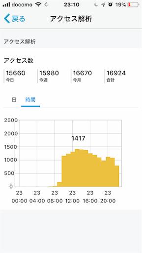 f:id:taka2510042:20190630012442p:image