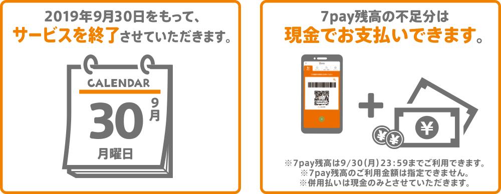 【7Pay】本日でサービス終了 アプリに残高が残っている人は要注意